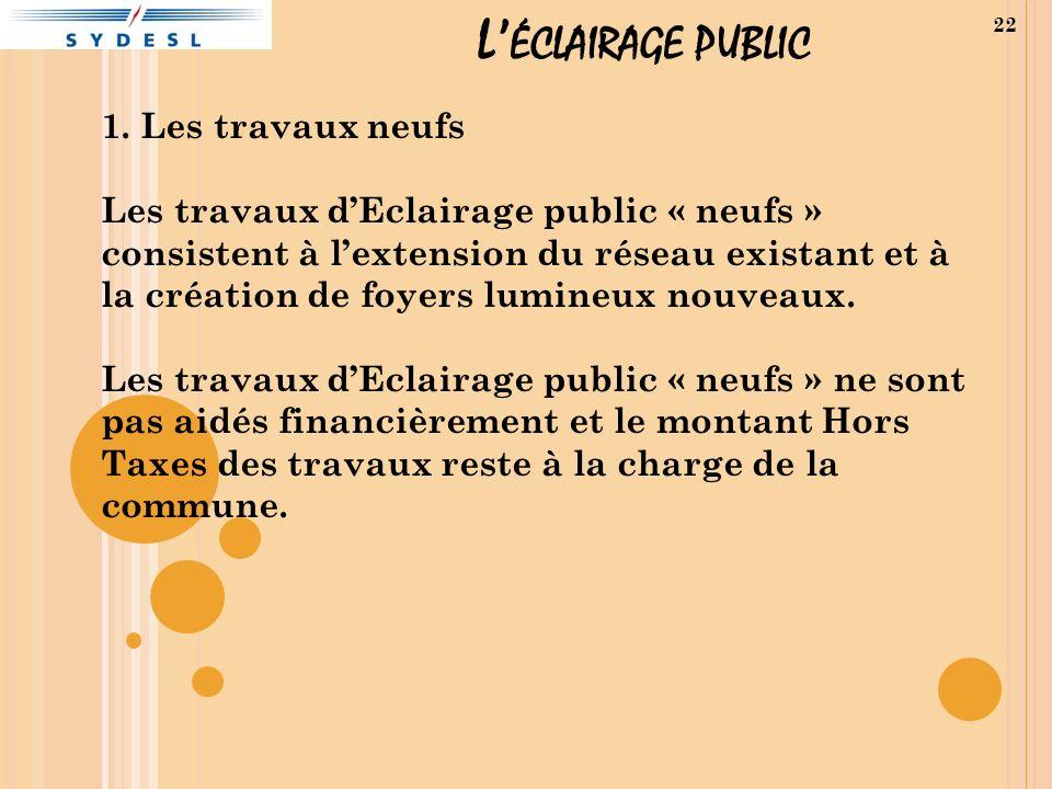 L ÉCLAIRAGE PUBLIC 1. Les travaux neufs Les travaux dEclairage public « neufs » consistent à lextension du réseau existant et à la création de foyers