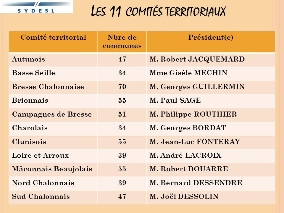 L ES 11 COMITÉS TERRITORIAUX 4 Comité territorialNbre de communes Président(e) Autunois47M. Robert JACQUEMARD Basse Seille34Mme Gisèle MECHIN Bresse C