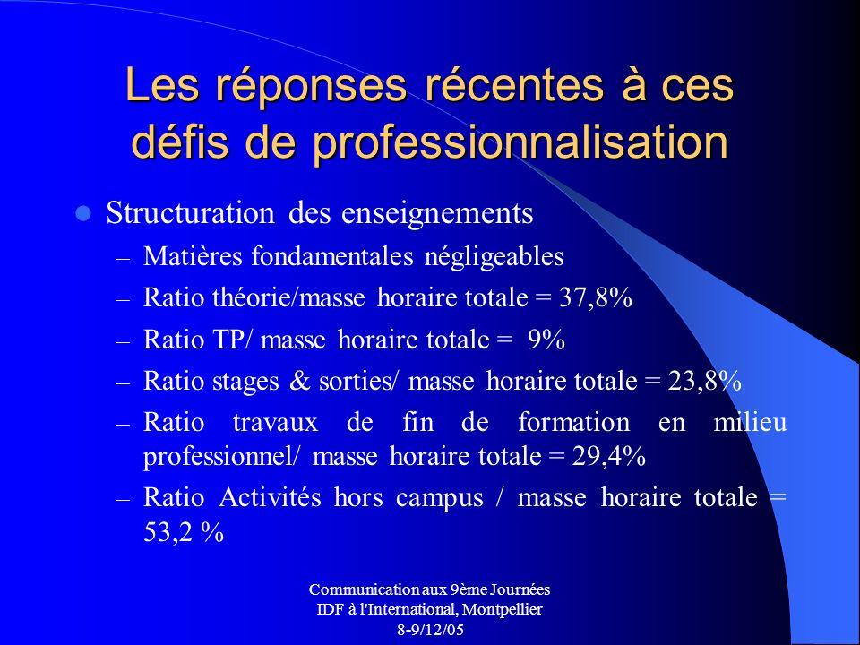 Communication aux 9ème Journées IDF à l International, Montpellier 8-9/12/05 Les réponses récentes à ces défis de professionnalisation Structuration des enseignements – Matières fondamentales négligeables – Ratio théorie/masse horaire totale = 37,8% – Ratio TP/ masse horaire totale = 9% – Ratio stages & sorties/ masse horaire totale = 23,8% – Ratio travaux de fin de formation en milieu professionnel/ masse horaire totale = 29,4% – Ratio Activités hors campus / masse horaire totale = 53,2 %
