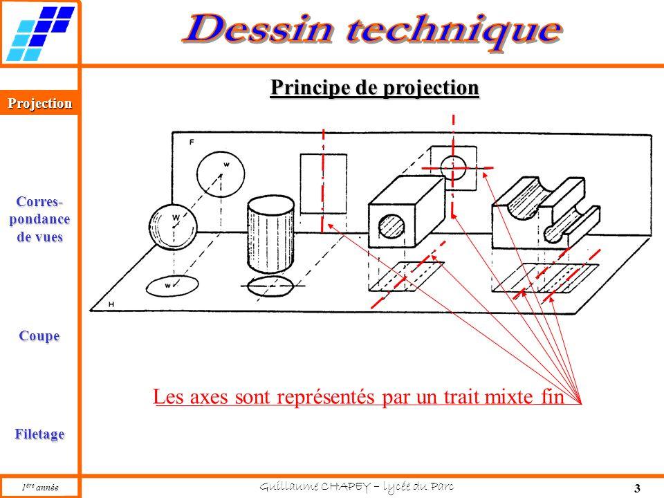 Projection Corres-pondance de vues Coupe Filetage 1 ère année Guillaume CHAPEY – lycée du Parc 3 Principe de projection Les axes sont représentés par