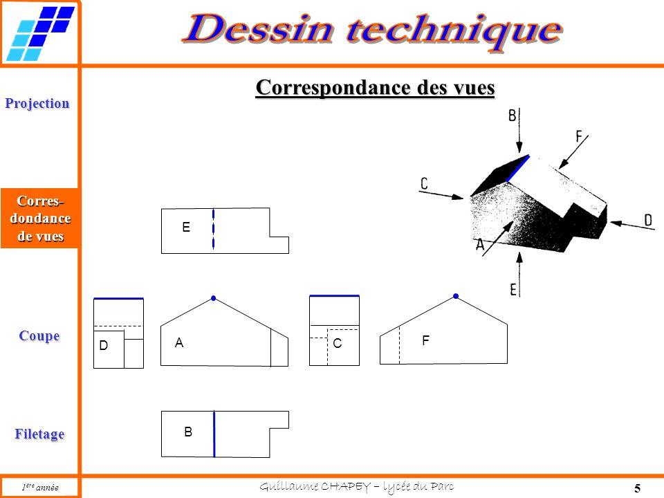 Projection Corres-pondance Coupe Filetage 1 ère année Guillaume CHAPEY – lycée du Parc 5 Correspondance des vues A B C F E D Corres-dondance de vues