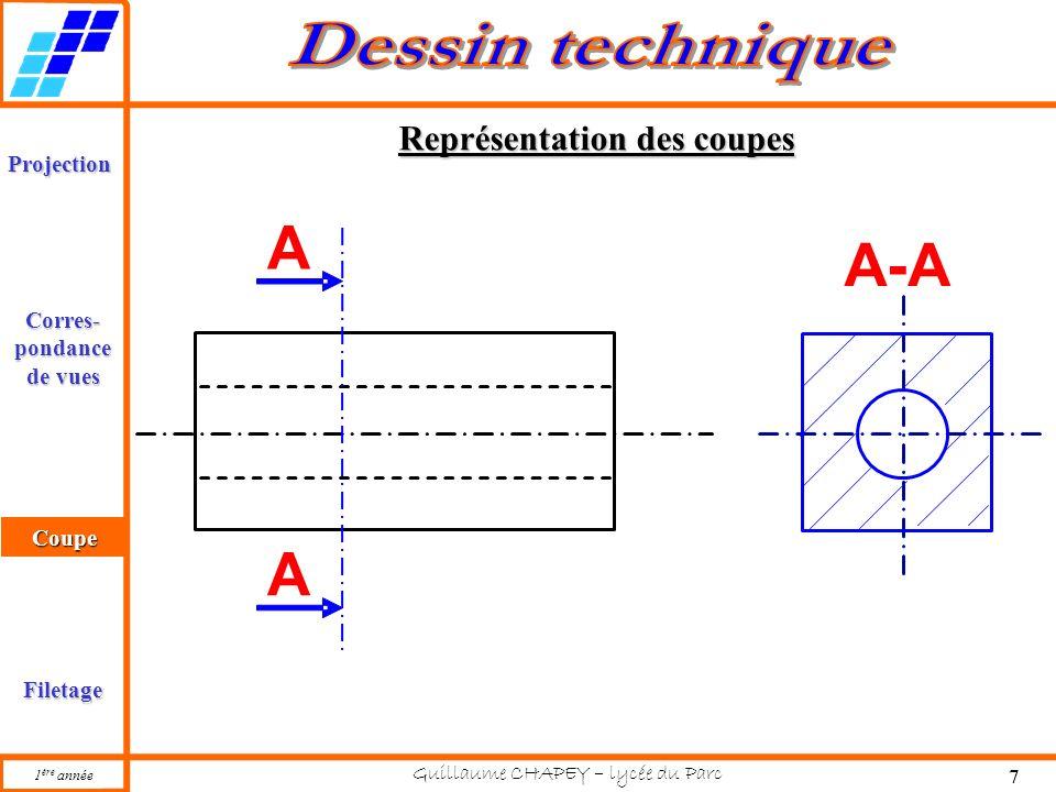 Projection Corres-pondance de vues Coupe Filetage 1 ère année Guillaume CHAPEY – lycée du Parc 7 Représentation des coupes - A A AA Coupe