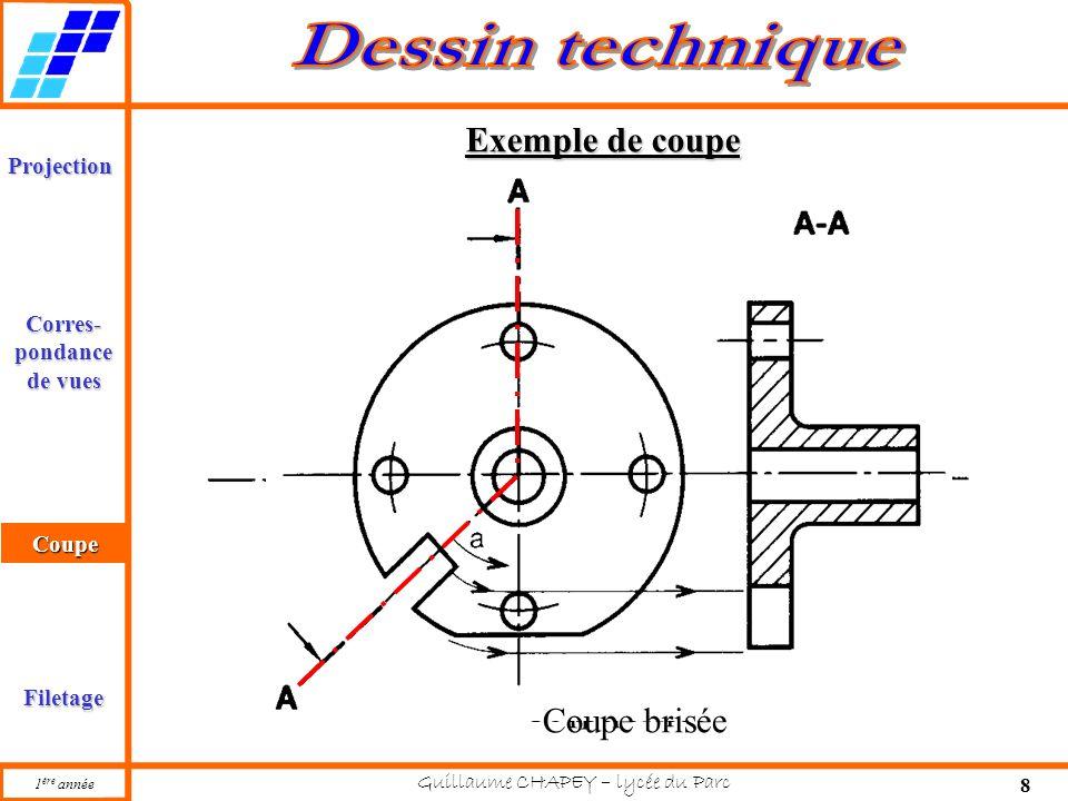 Projection Corres-pondance de vues Coupe Filetage 1 ère année Guillaume CHAPEY – lycée du Parc 8 Exemple de coupe Demi-coupe Coupe partielle Coupe bri