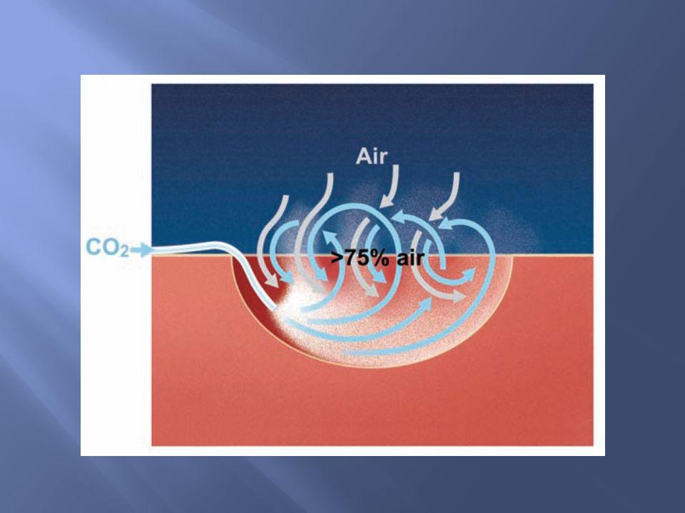 b- Matériels : Bouteille de CO2 comprimé Tubulure stérile avec deux embouts adaptés Filtre antibactérien stérile Diffuseur c- Débit : Comme la technique na pas été validée, il nexiste pas de débit précis: entre 0,5 l/min et 10 l/min.