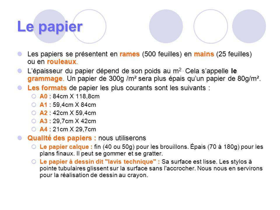 Le papier Les papiers se présentent en rames (500 feuilles) en mains (25 feuilles) ou en rouleaux.