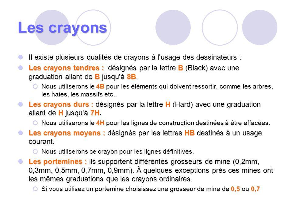 Les crayons Il existe plusieurs qualités de crayons à l usage des dessinateurs : Il existe plusieurs qualités de crayons à l usage des dessinateurs : Les crayons tendres : désignés par la lettre B (Black) avec une graduation allant de B jusqu à 8B.