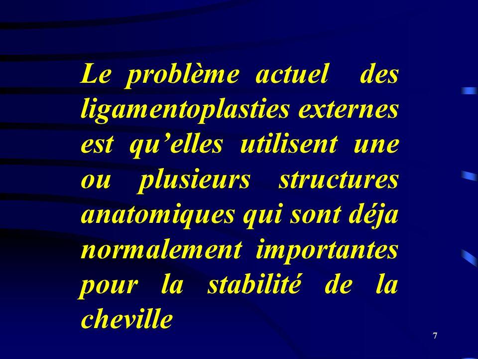 7 Le problème actuel des ligamentoplasties externes est quelles utilisent une ou plusieurs structures anatomiques qui sont déja normalement importante