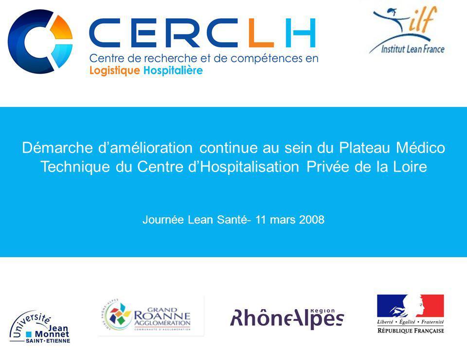 Démarche damélioration continue au sein du Plateau Médico Technique du Centre dHospitalisation Privée de la Loire 1/22 Journée Lean Santé 11 mars 2008