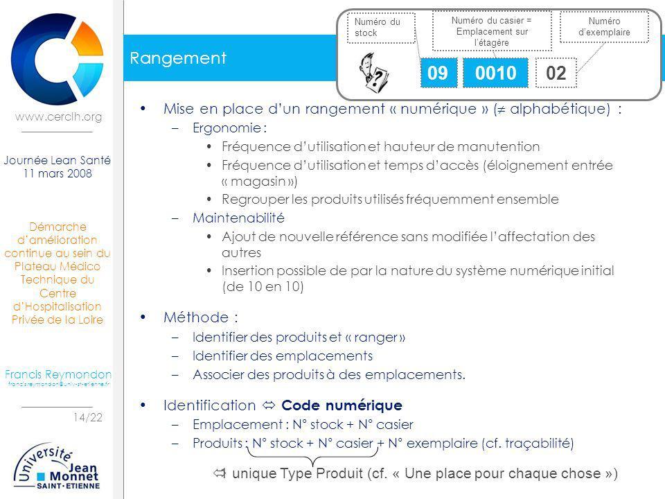 Démarche damélioration continue au sein du Plateau Médico Technique du Centre dHospitalisation Privée de la Loire 14/22 Journée Lean Santé 11 mars 200