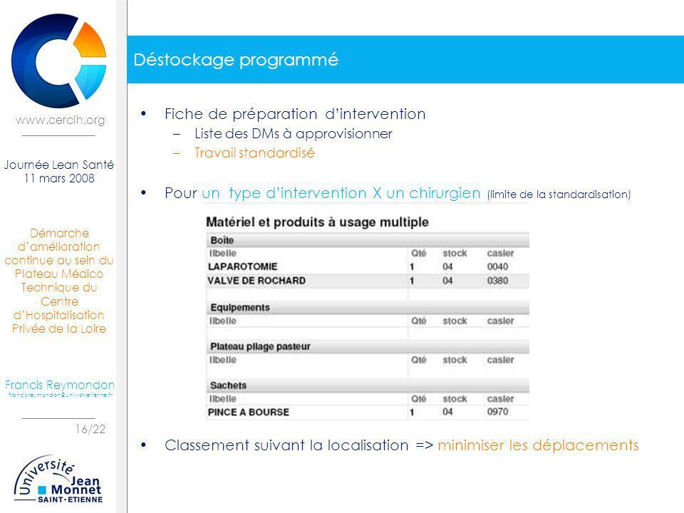 Démarche damélioration continue au sein du Plateau Médico Technique du Centre dHospitalisation Privée de la Loire 16/22 Journée Lean Santé 11 mars 200