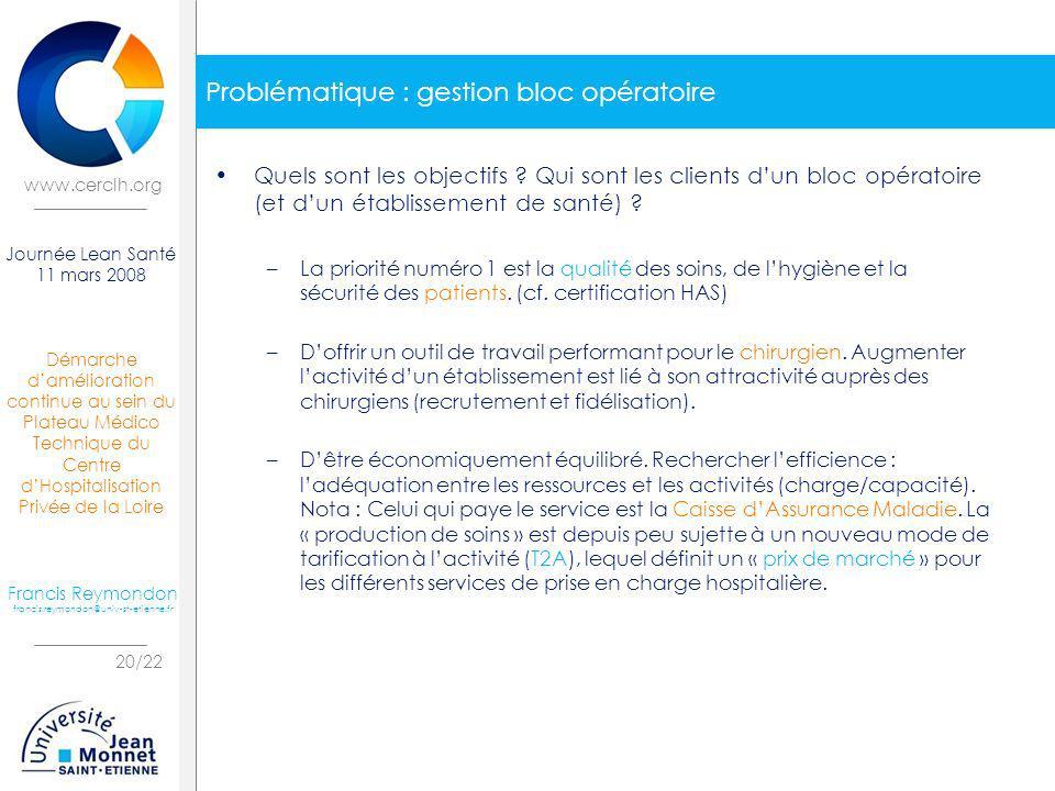 Démarche damélioration continue au sein du Plateau Médico Technique du Centre dHospitalisation Privée de la Loire 20/22 Journée Lean Santé 11 mars 200