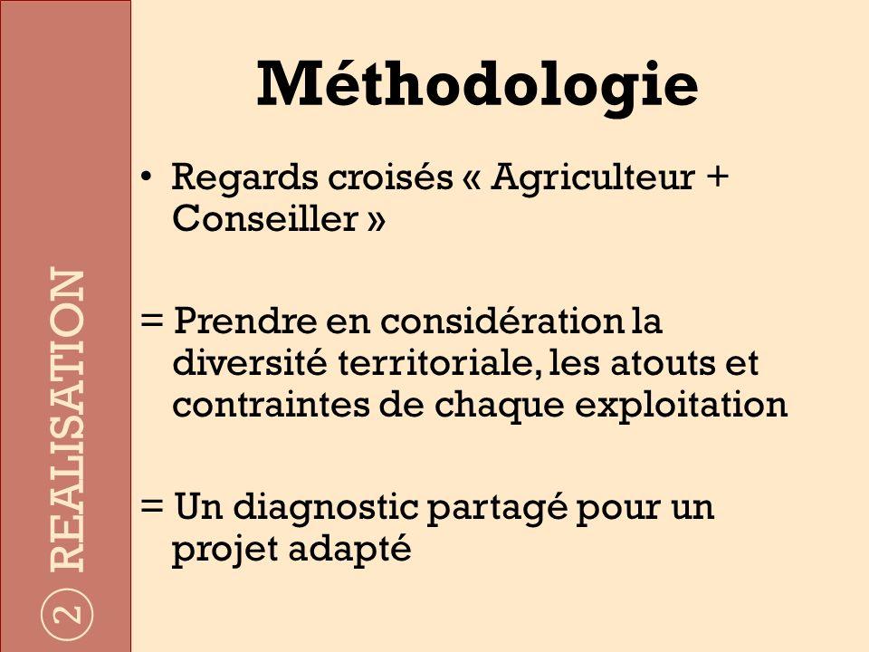 Méthodologie Regards croisés « Agriculteur + Conseiller » = Prendre en considération la diversité territoriale, les atouts et contraintes de chaque exploitation = Un diagnostic partagé pour un projet adapté REALISATION