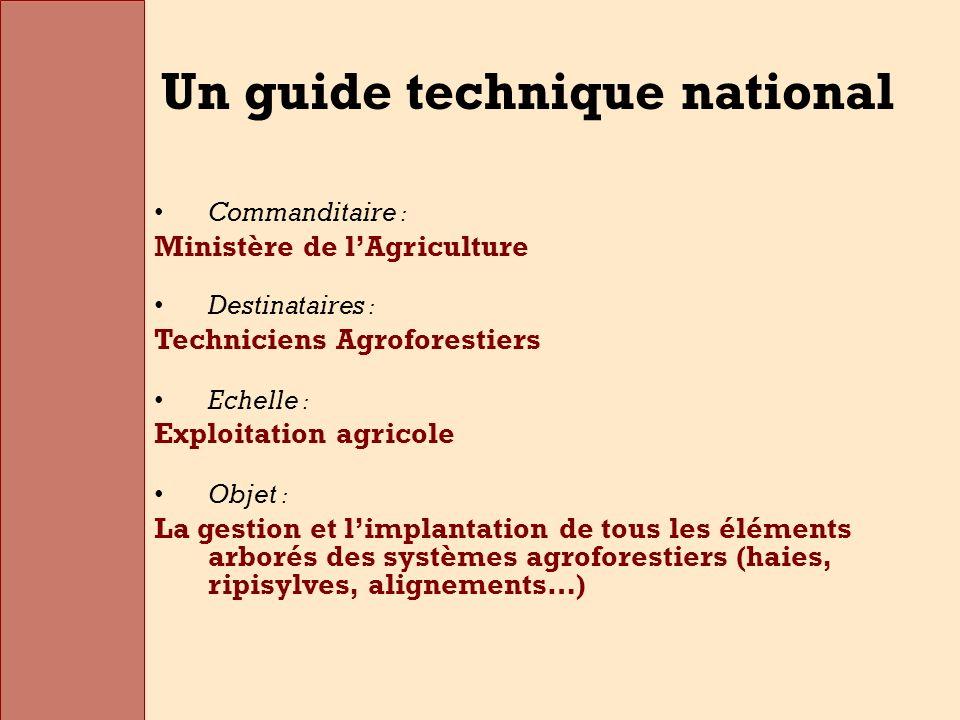 Un guide technique national Commanditaire : Ministère de lAgriculture Destinataires : Techniciens Agroforestiers Echelle : Exploitation agricole Objet