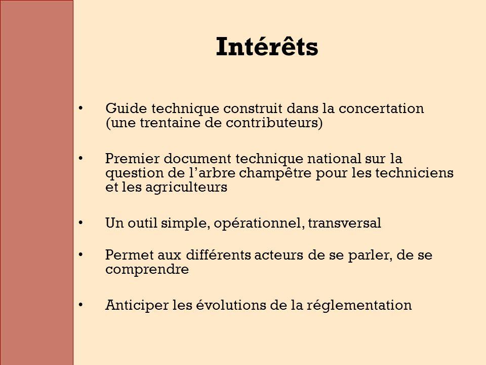 Intérêts Guide technique construit dans la concertation (une trentaine de contributeurs) Premier document technique national sur la question de larbre