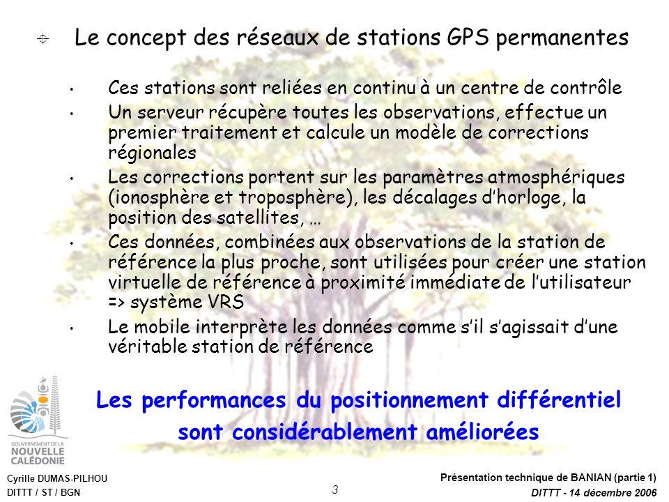 Cyrille DUMAS-PILHOU DITTT / ST / BGN Présentation technique de BANIAN (partie 1) DITTT - 14 décembre 2006 3 Le concept des réseaux de stations GPS pe