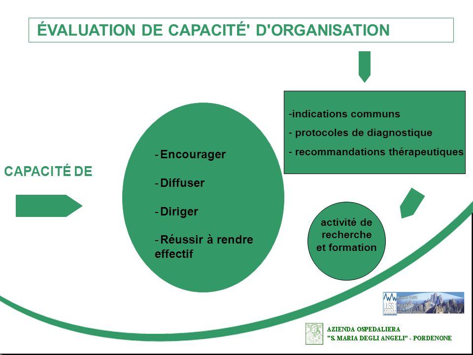 -indications communs - protocoles de diagnostique - recommandations thérapeutiques ÉVALUATION DE CAPACITÉ' D'ORGANISATION CAPACITÉ DE activité de rech