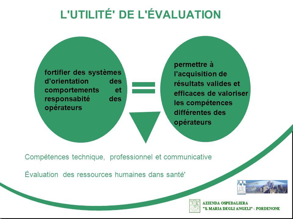 L'UTILITÉ' DE L'ÉVALUATION fortifier des systèmes d'orientation des comportements et responsabité des opérateurs permettre à l'acquisition de résultat
