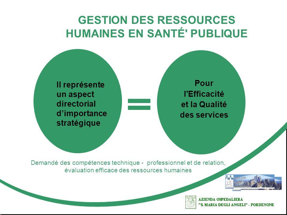GESTION DES RESSOURCES HUMAINES EN SANTÉ' PUBLIQUE Il représente un aspect directorial dimportance stratégique Pour l'Efficacité et la Qualité des ser