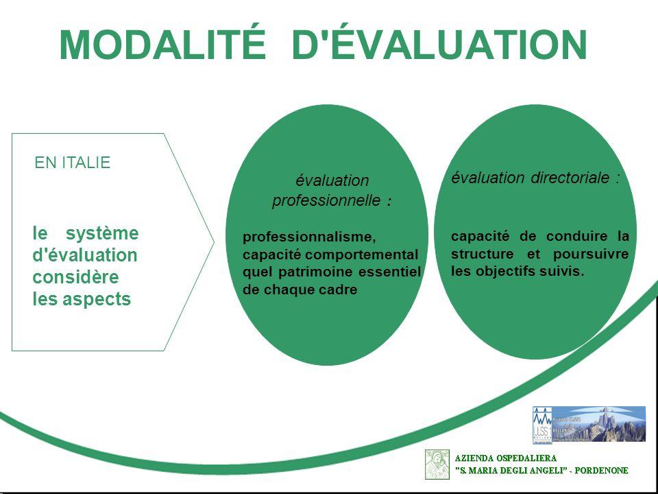 EN ITALIE le système d'évaluation considère les aspects évaluation professionnelle : professionnalisme, capacité comportemental quel patrimoine essent