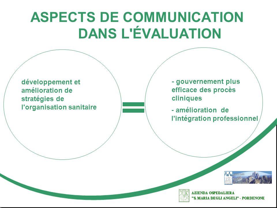 ASPECTS DE COMMUNICATION DANS L'ÉVALUATION développement et amélioration de stratégies de l'organisation sanitaire - gouvernement plus efficace des pr