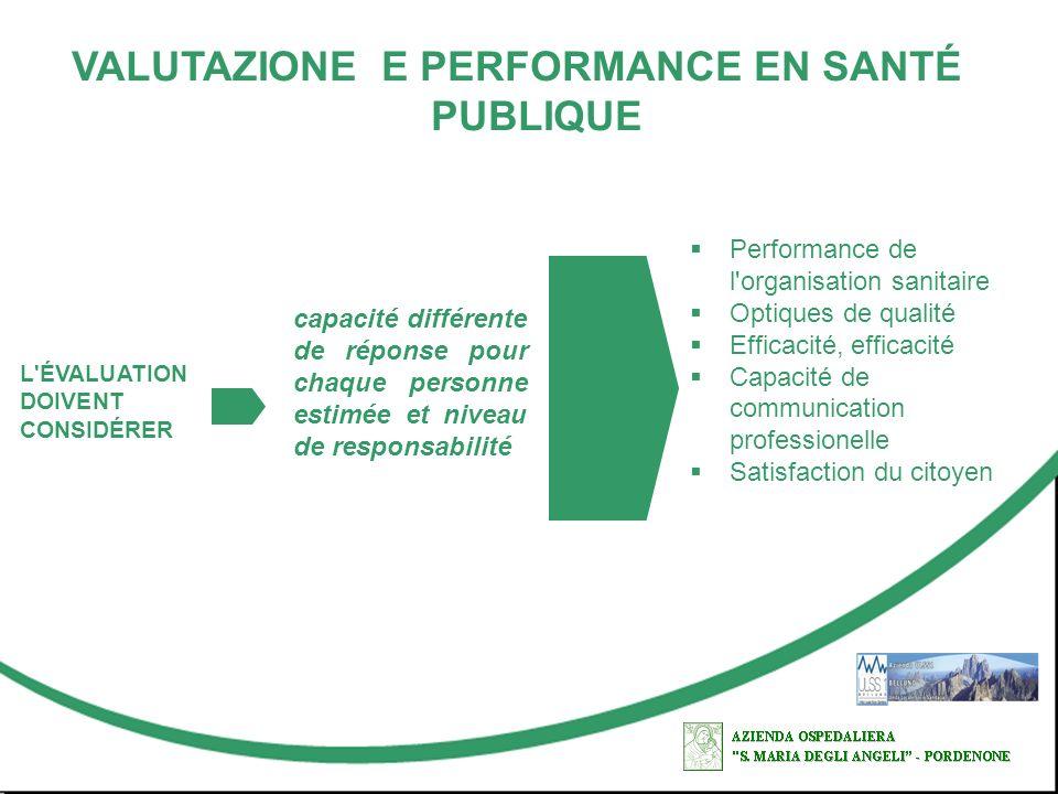VALUTAZIONE E PERFORMANCE EN SANTÉ PUBLIQUE capacité différente de réponse pour chaque personne estimée et niveau de responsabilité Performance de l'o