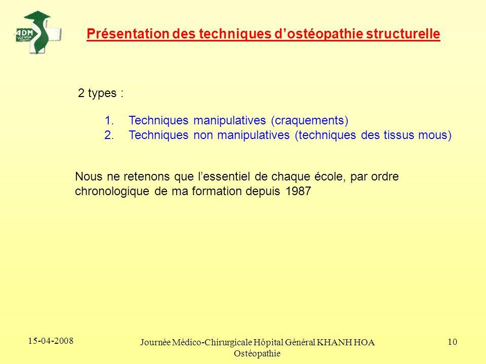 15-04-2008 Journée Médico-Chirurgicale Hôpital Général KHANH HOA Ostéopathie 10 Présentation des techniques dostéopathie structurelle 1.Techniques man