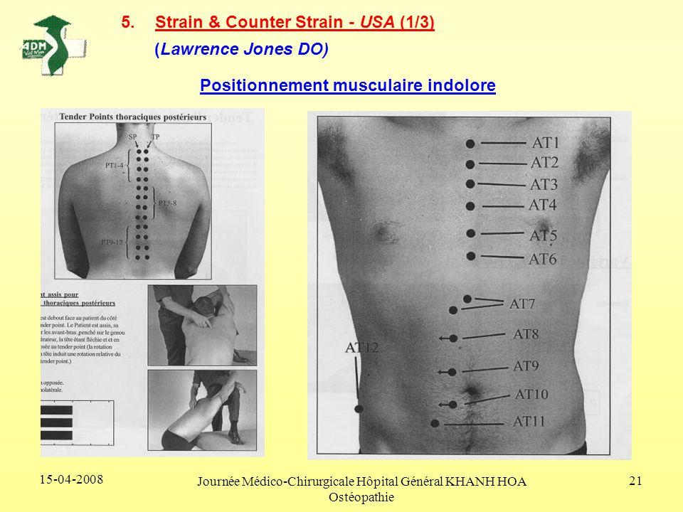 15-04-2008 Journée Médico-Chirurgicale Hôpital Général KHANH HOA Ostéopathie 21 5.Strain & Counter Strain - USA (1/3) (Lawrence Jones DO) Positionneme