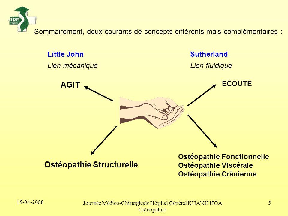 15-04-2008 Journée Médico-Chirurgicale Hôpital Général KHANH HOA Ostéopathie 5 Sommairement, deux courants de concepts différents mais complémentaires