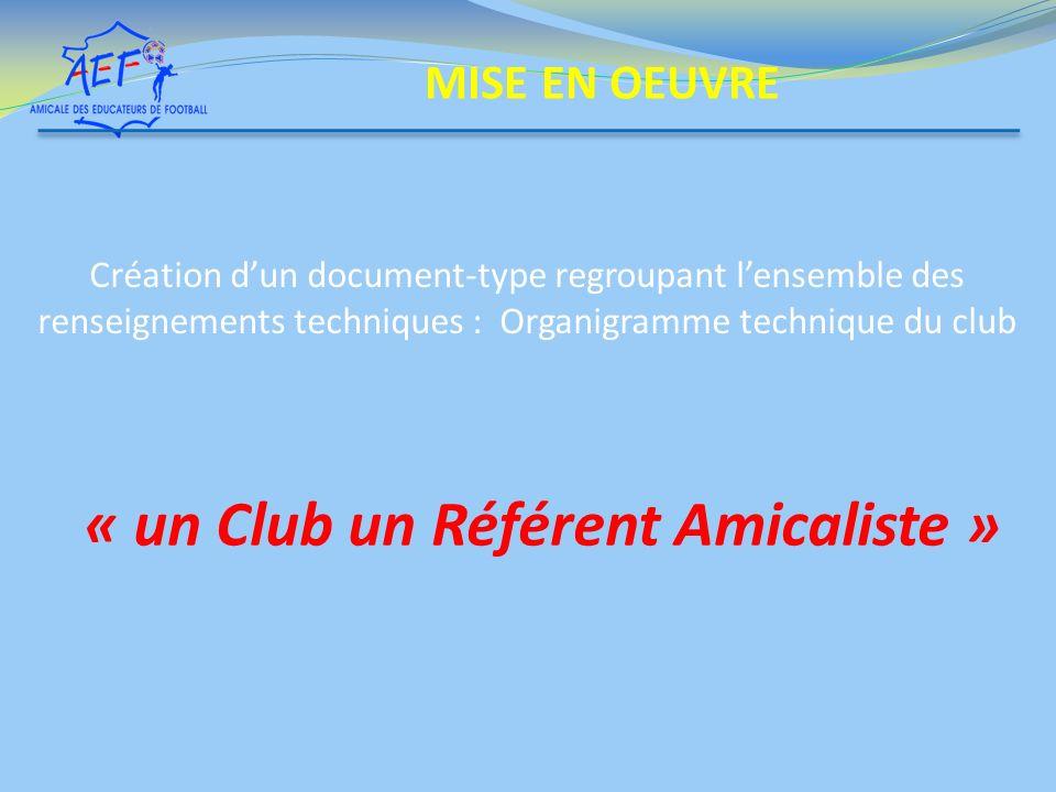 Création dun document-type regroupant lensemble des renseignements techniques : Organigramme technique du club « un Club un Référent Amicaliste » MISE