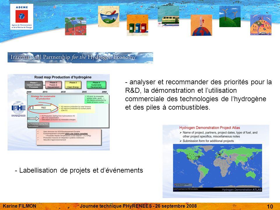 Karine FILMONJournée technique PHyRENEES - 26 septembre 2008 10 - Labellisation de projets et dévénements - analyser et recommander des priorités pour la R&D, la démonstration et lutilisation commerciale des technologies de lhydrogène et des piles à combustibles.
