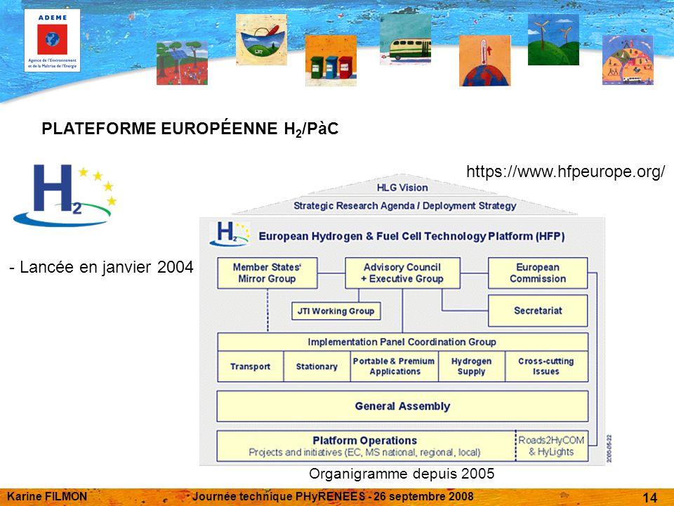Karine FILMONJournée technique PHyRENEES - 26 septembre 2008 14 PLATEFORME EUROPÉENNE H 2 /PàC https://www.hfpeurope.org/ - Lancée en janvier 2004 Organigramme depuis 2005