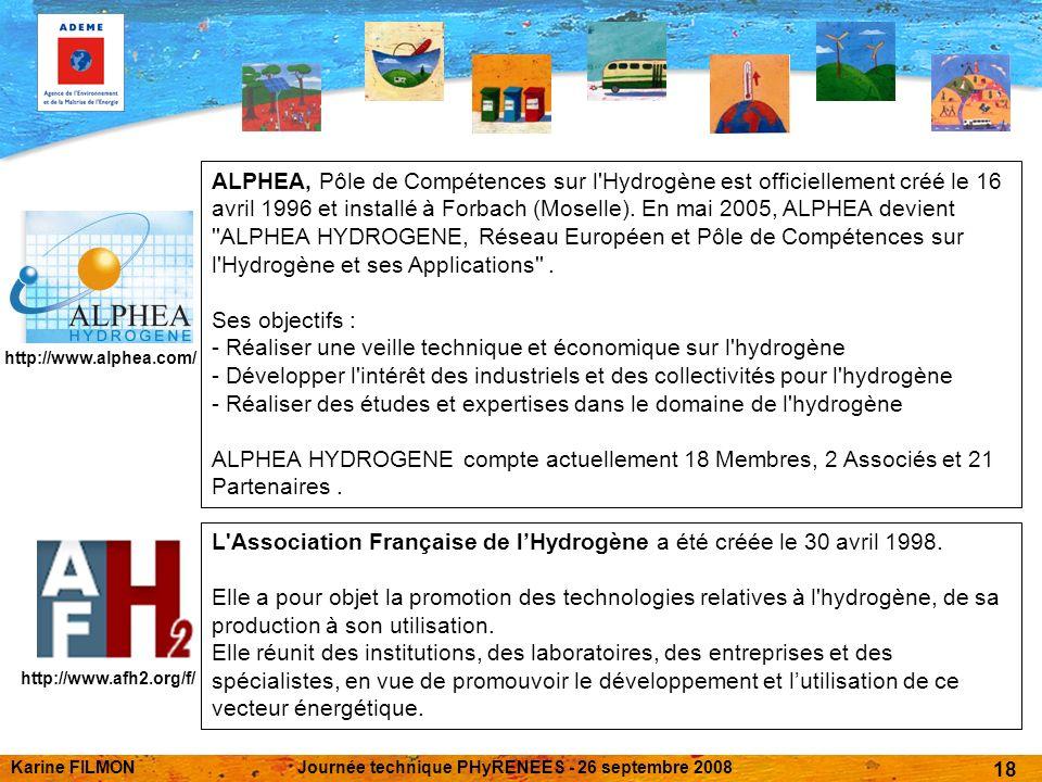Karine FILMONJournée technique PHyRENEES - 26 septembre 2008 18 L Association Française de lHydrogène a été créée le 30 avril 1998.