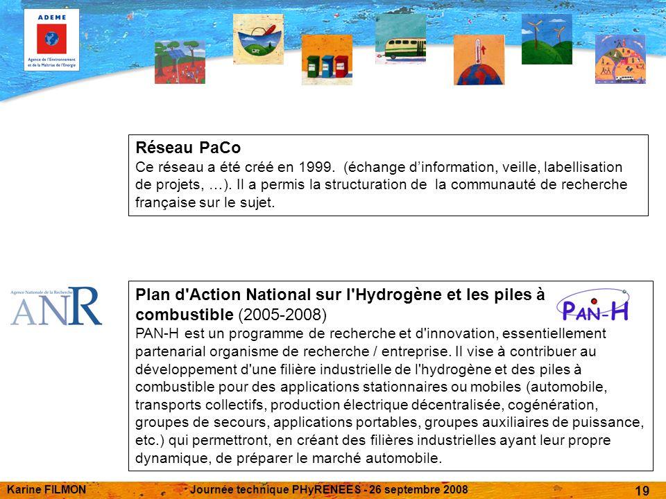 Karine FILMONJournée technique PHyRENEES - 26 septembre 2008 19 Réseau PaCo Ce réseau a été créé en 1999.