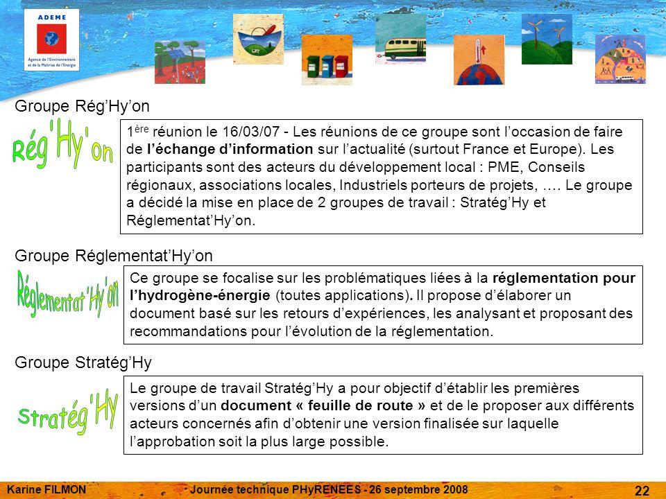 Karine FILMONJournée technique PHyRENEES - 26 septembre 2008 22 Groupe RégHyon Groupe RéglementatHyon Groupe StratégHy Ce groupe se focalise sur les problématiques liées à la réglementation pour lhydrogène-énergie (toutes applications).
