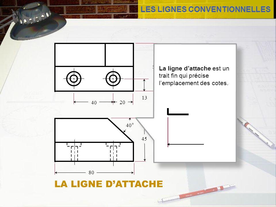 LES LIGNES CONVENTIONNELLES 45 80 50 13 40 24 20 40° 20 La ligne dattache est un trait fin qui précise lemplacement des cotes. LA LIGNE DATTACHE