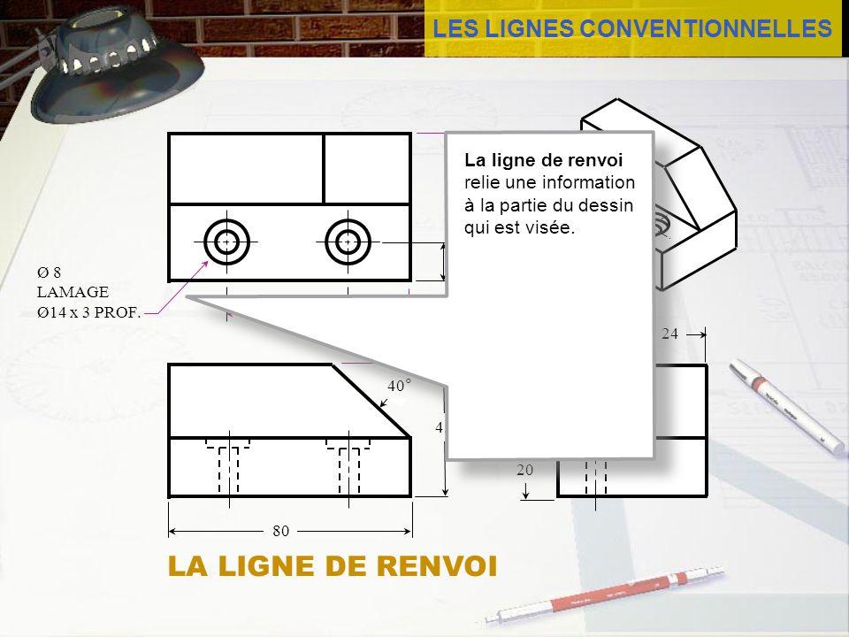 LES LIGNES CONVENTIONNELLES 45 80 50 Ø 8 LAMAGE Ø14 x 3 PROF. 13 40 24 20 40° 20 La ligne de renvoi relie une information à la partie du dessin qui es