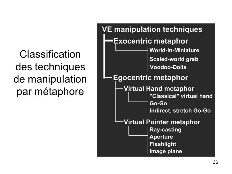 37 Classification des techniques de manipulation par composante