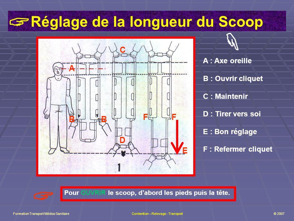 Réglage de la longueur du Scoop Pour OUVRIR le scoop, dabord les pieds puis la tête.