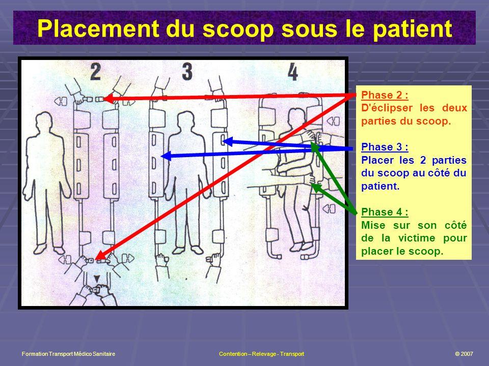 Placement du scoop sous le patient Phase 2 : D éclipser les deux parties du scoop.