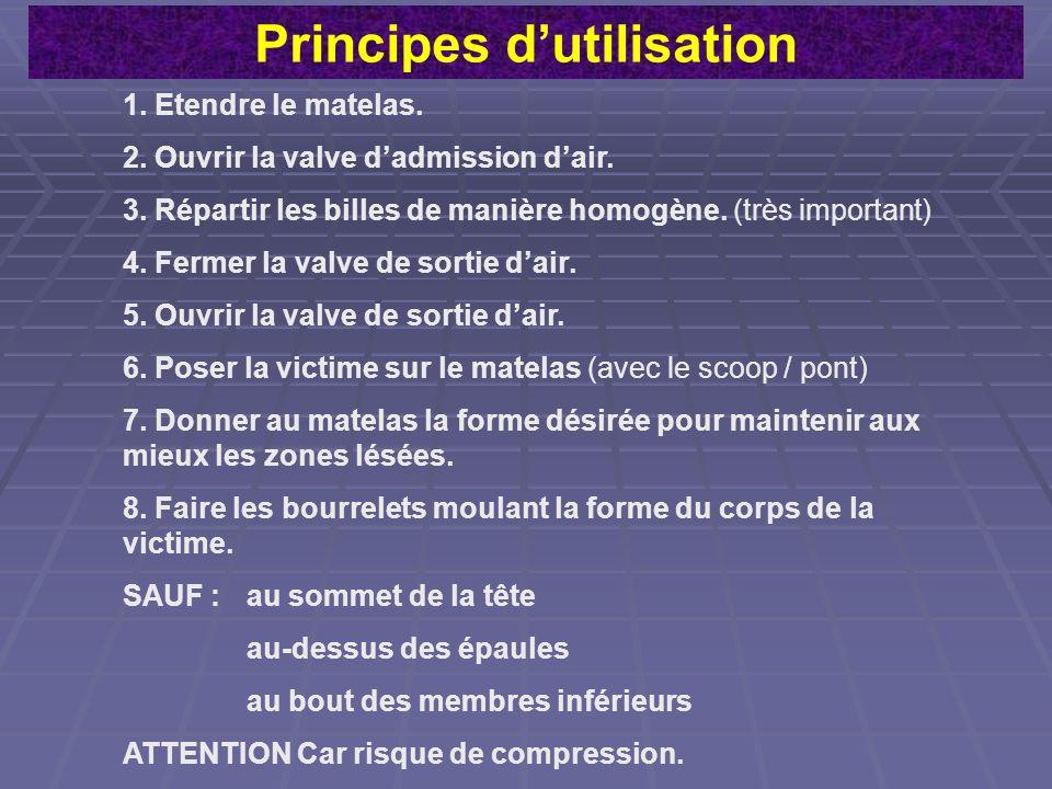 Principes dutilisation 1.Etendre le matelas. 2. Ouvrir la valve dadmission dair.