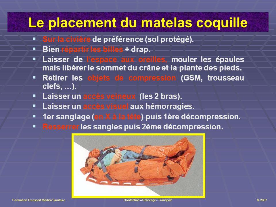 Le placement du matelas coquille S ur la civière de préférence (sol protégé).