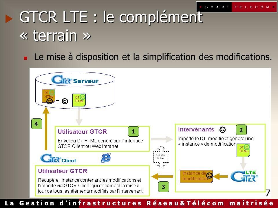 L a G e s t i o n d i n f r a s t r u c t u r e s R é s e a u & T é l é c o m m a î t r i s é e GTCR LTE : le complément « terrain » Le mise à disposition et la simplification des modifications.
