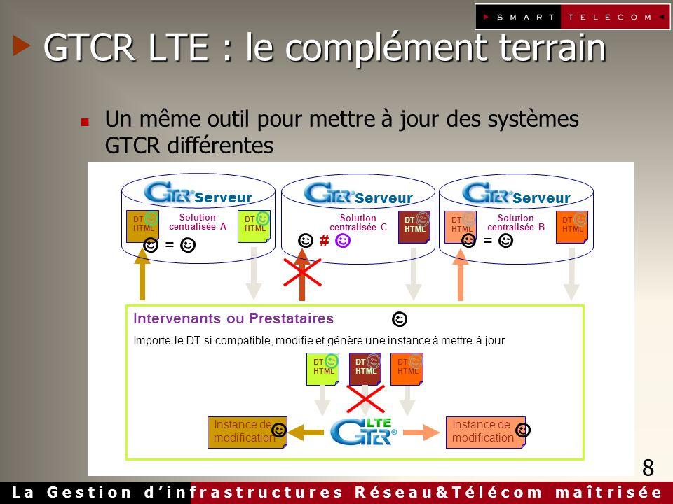 L a G e s t i o n d i n f r a s t r u c t u r e s R é s e a u & T é l é c o m m a î t r i s é e GTCR LTE : le complément terrain Un même outil pour mettre à jour des systèmes GTCR différentes DT HTML DT HTML DT HTML = DT HTML Serveur Solution centralisée B = Instance de modification DT HTML DT HTML Serveur Solution centralisée C # DT HTML DT HTML Serveur Solution centralisée A Intervenants ou Prestataires Importe le DT si compatible, modifie et génère une instance à mettre à jour 8