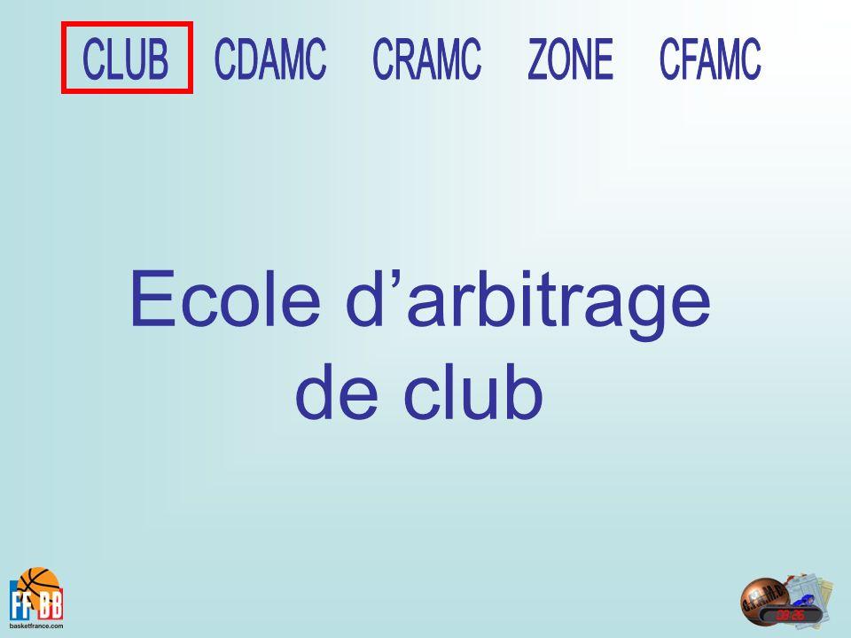 Ecole darbitrage de club