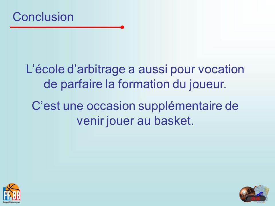 Conclusion Lécole darbitrage a aussi pour vocation de parfaire la formation du joueur.