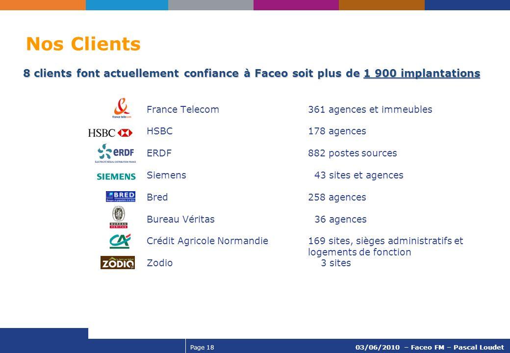 Page 18 03/06/2010 – Faceo FM – Pascal Loudet Nos Clients France Telecom 361 agences et immeubles HSBC178 agences ERDF882 postes sources Siemens 43 si