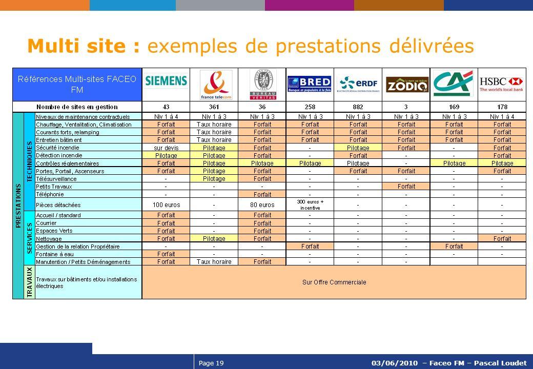 Page 19 03/06/2010 – Faceo FM – Pascal Loudet Multi site : exemples de prestations délivrées