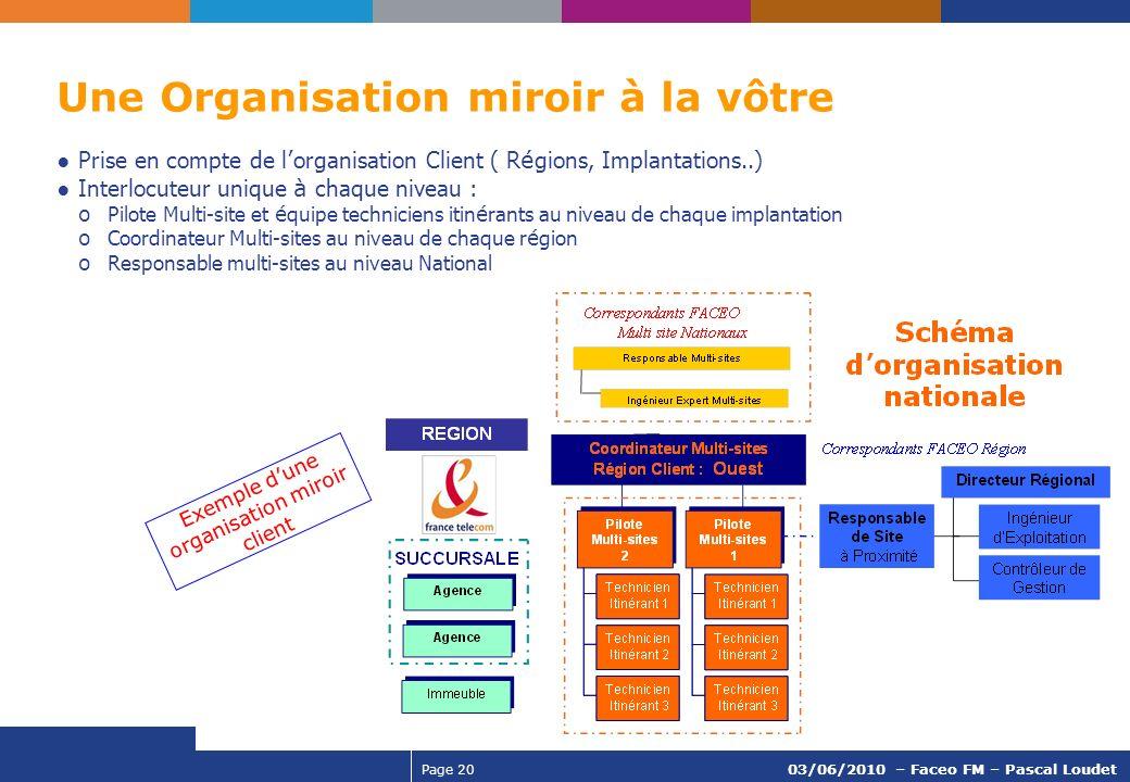Page 20 03/06/2010 – Faceo FM – Pascal Loudet Prise en compte de l organisation Client ( R é gions, Implantations..) Interlocuteur unique à chaque niv