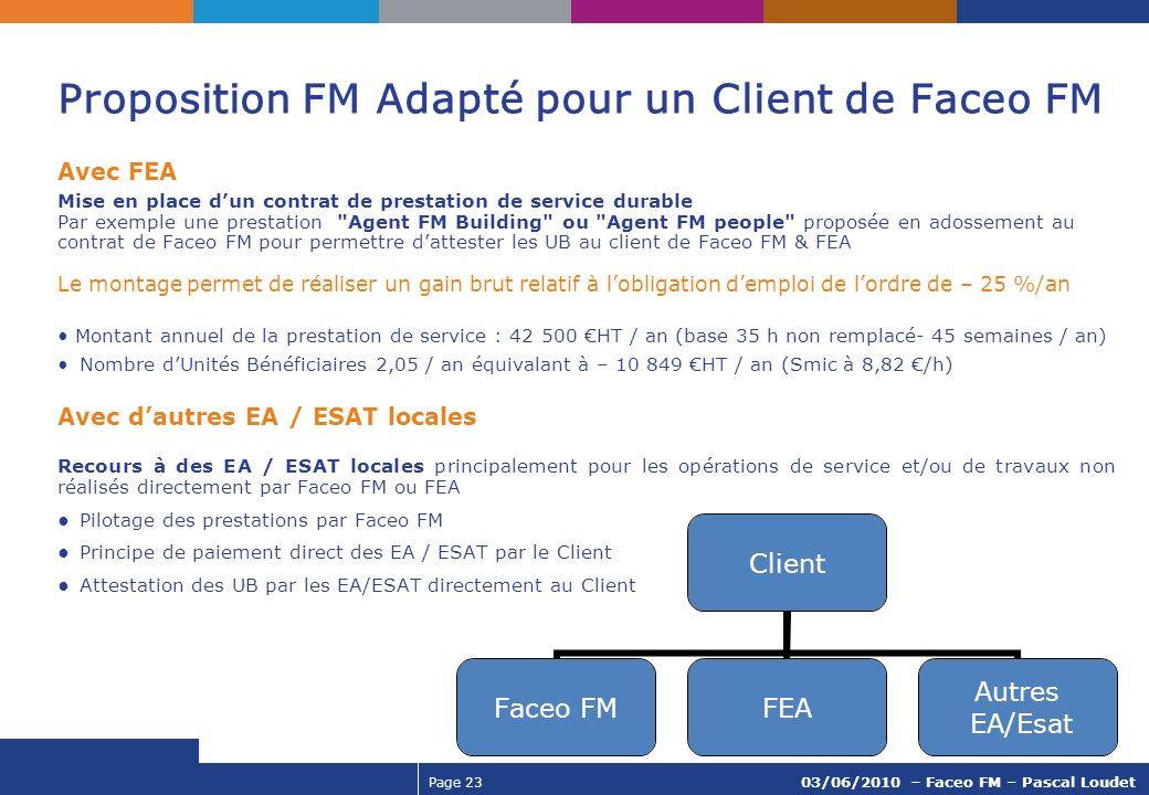 Page 23 03/06/2010 – Faceo FM – Pascal Loudet Proposition FM Adapté pour un Client de Faceo FM Avec FEA Mise en place dun contrat de prestation de ser