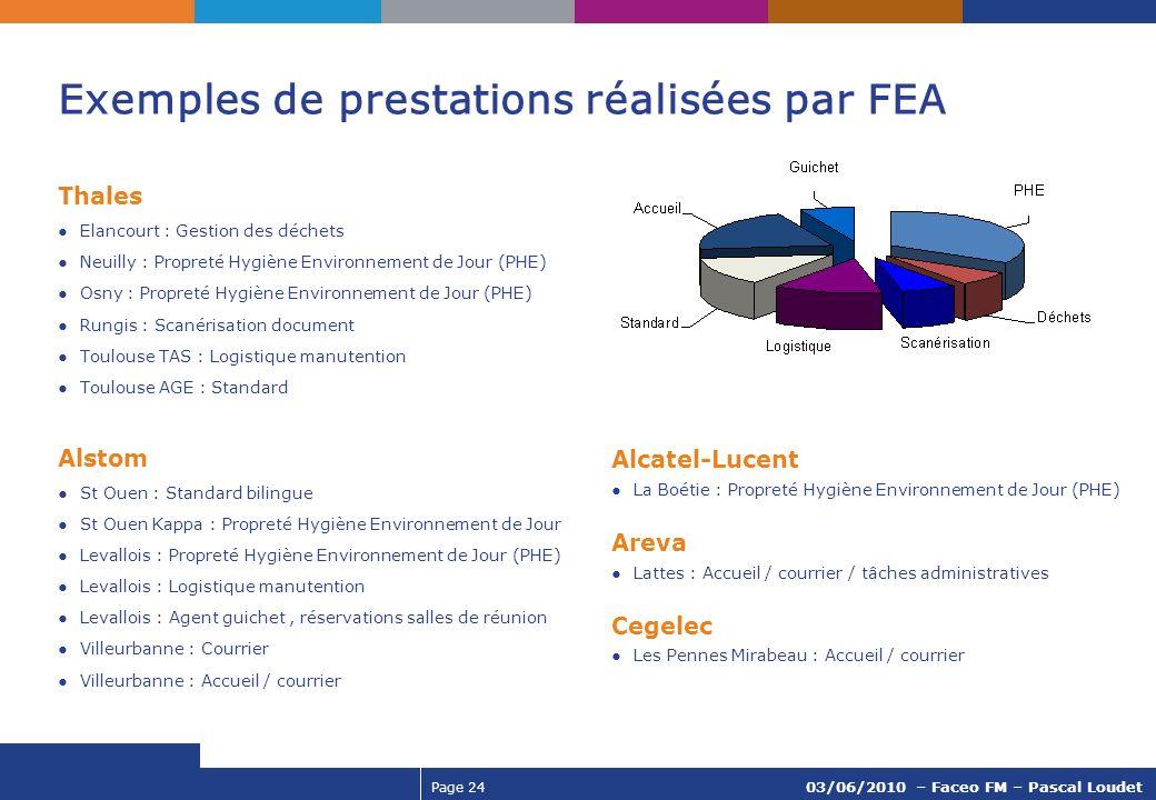 Page 24 03/06/2010 – Faceo FM – Pascal Loudet Exemples de prestations réalisées par FEA Thales Elancourt : Gestion des déchets Neuilly : Propreté Hygi